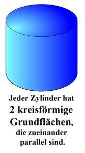 Die Grundfläche Eines Zylinders Ist Ein Kreis. Zylinder